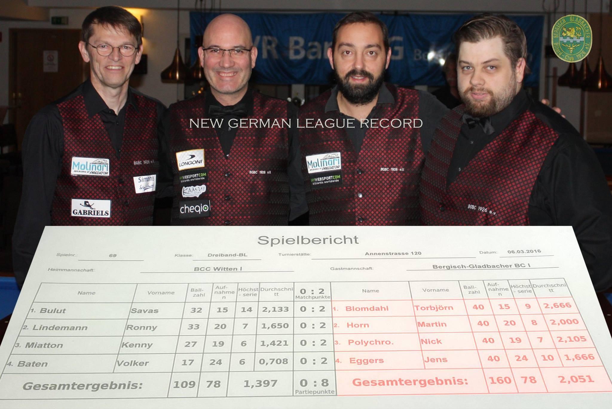Spielansetzungen 1. Bundesliga