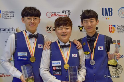 Lớp trẻ Hàn Quốc đang thống trị Billiards Carom 3 băng thế giới